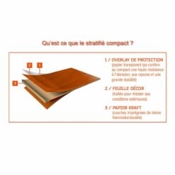 Table compact Aquitaine Octogonale